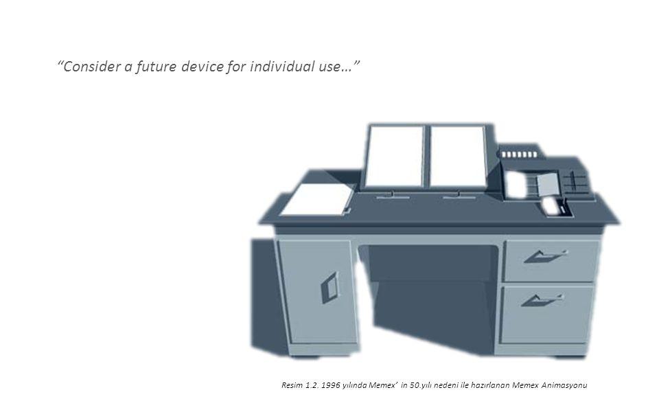 """""""Consider a future device for individual use…"""" Resim 1.2. 1996 yılında Memex' in 50.yılı nedeni ile hazırlanan Memex Animasyonu"""