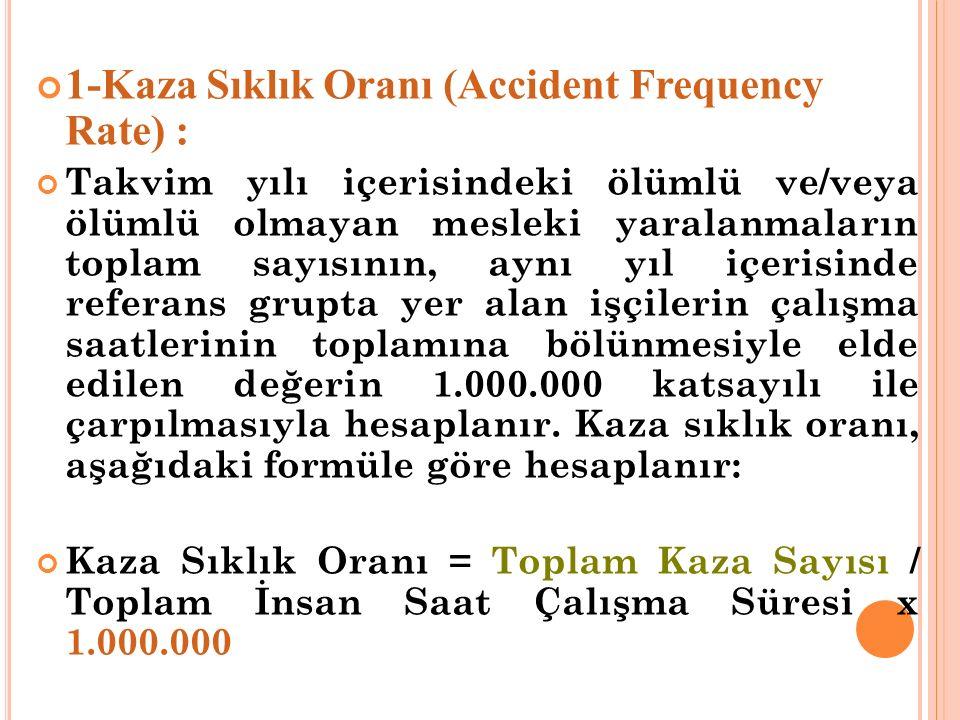 1-Kaza Sıklık Oranı (Accident Frequency Rate) : Takvim yılı içerisindeki ölümlü ve/veya ölümlü olmayan mesleki yaralanmaların toplam sayısının, aynı y
