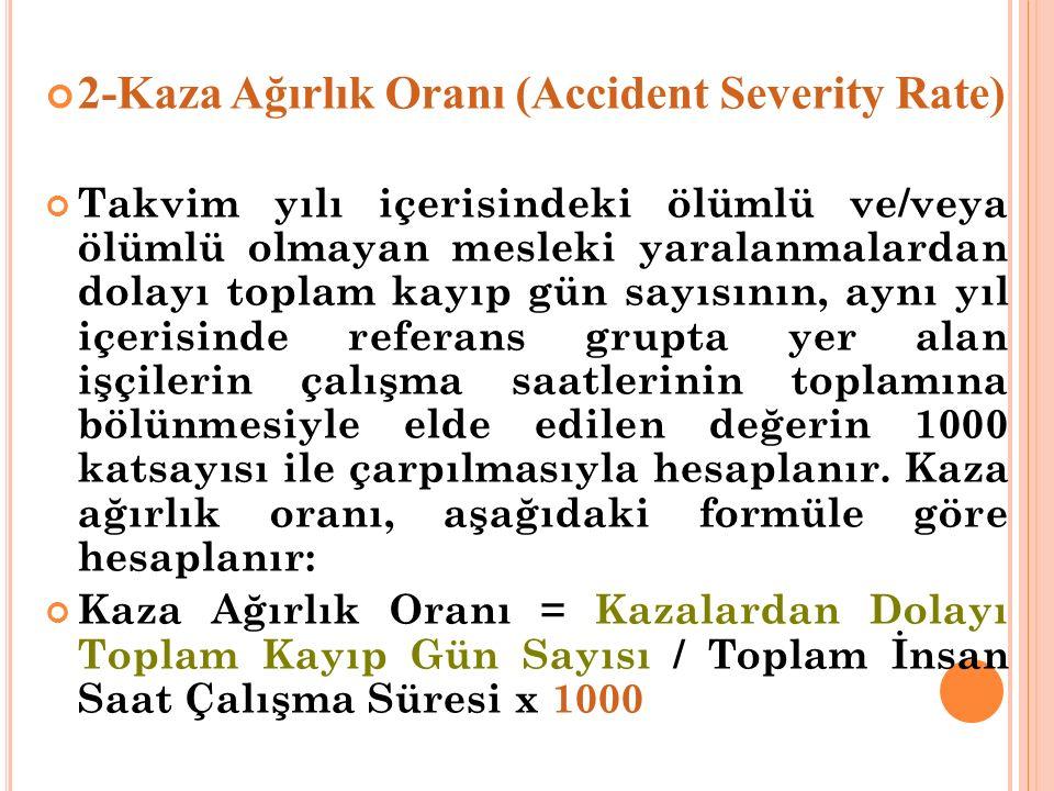 2-Kaza Ağırlık Oranı (Accident Severity Rate) Takvim yılı içerisindeki ölümlü ve/veya ölümlü olmayan mesleki yaralanmalardan dolayı toplam kayıp gün s