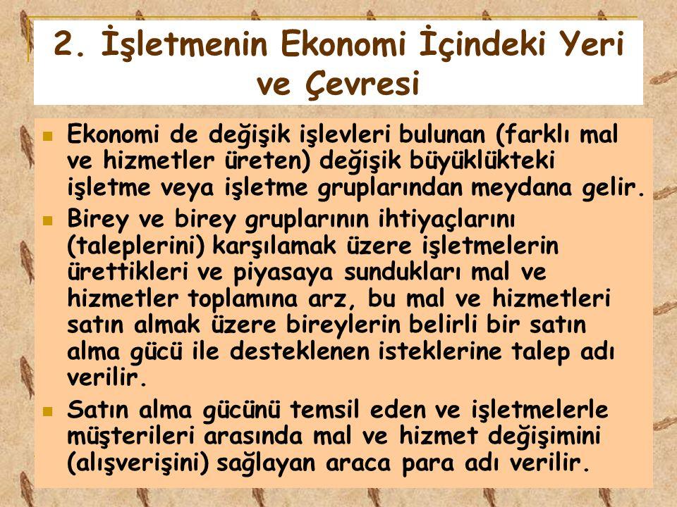 2. İşletmenin Ekonomi İçindeki Yeri ve Çevresi Ekonomi de değişik işlevleri bulunan (farklı mal ve hizmetler üreten) değişik büyüklükteki işletme veya
