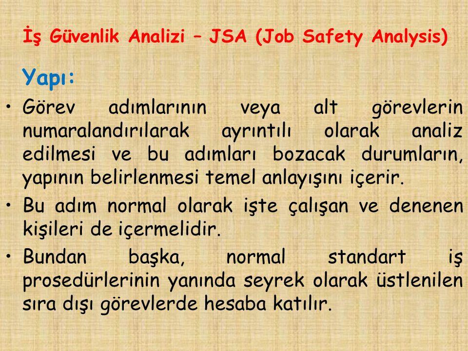 İş Güvenlik Analizi – JSA (Job Safety Analysis) Yapı: Görev adımlarının veya alt görevlerin numaralandırılarak ayrıntılı olarak analiz edilmesi ve bu adımları bozacak durumların, yapının belirlenmesi temel anlayışını içerir.