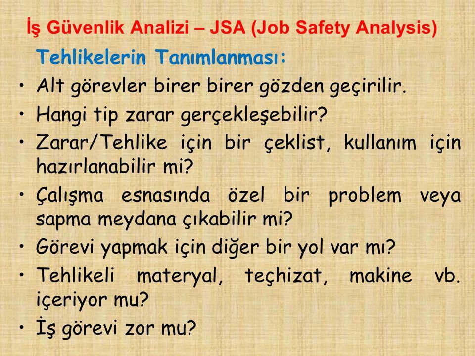 İş Güvenlik Analizi – JSA (Job Safety Analysis) Tehlikelerin Tanımlanması: Alt görevler birer birer gözden geçirilir.