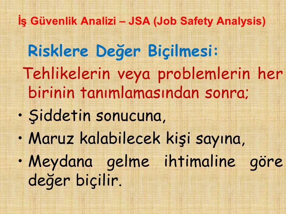 İş Güvenlik Analizi – JSA (Job Safety Analysis) Risklere Değer Biçilmesi: Tehlikelerin veya problemlerin her birinin tanımlamasından sonra; Şiddetin sonucuna, Maruz kalabilecek kişi sayına, Meydana gelme ihtimaline göre değer biçilir.