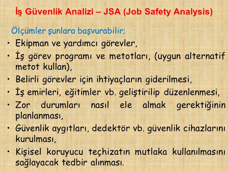 İş Güvenlik Analizi – JSA (Job Safety Analysis) Ölçümler şunlara başvurabilir; Ekipman ve yardımcı görevler, İş görev programı ve metotları, (uygun alternatif metot kullan), Belirli görevler için ihtiyaçların giderilmesi, İş emirleri, eğitimler vb.