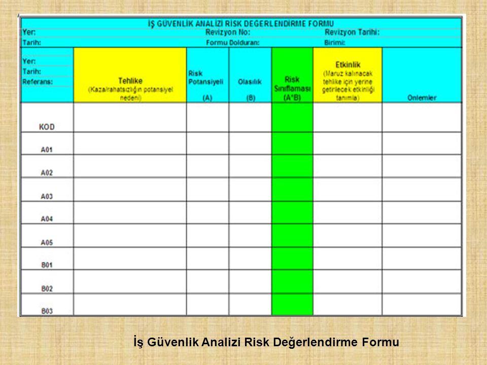 İş Güvenlik Analizi Risk Değerlendirme Formu