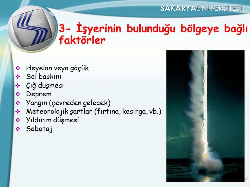 6/29  Heyelan veya göçük  Sel baskını  Çığ düşmesi  Deprem  Yangın (çevreden gelecek)  Meteorolojik şartlar (fırtına, kasırga, vb.)  Yıldırım d