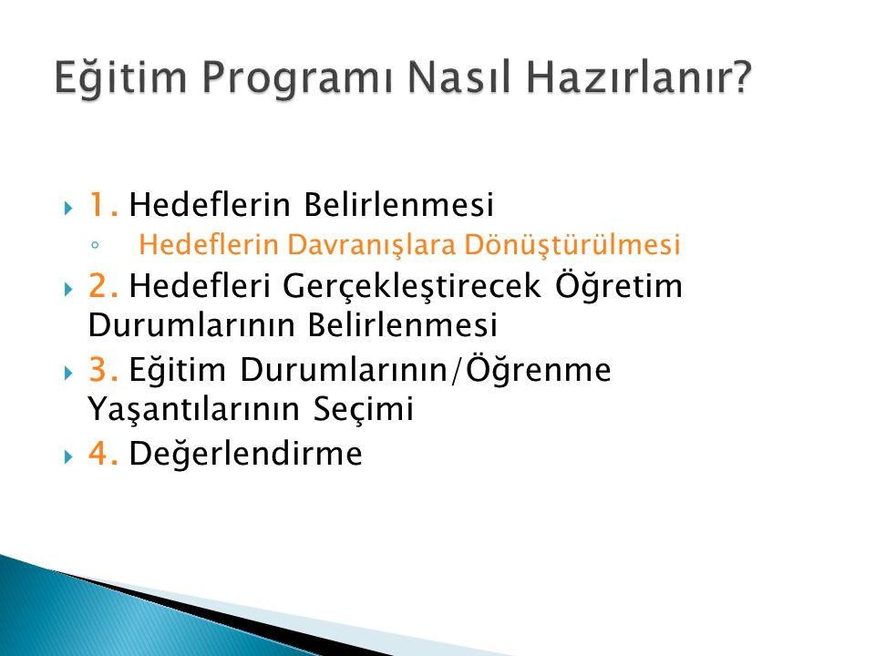  Belli bir alanda program hazırlanırken eğitimin genel hedefleri, *toplumun ihtiyaçları, *programın ilgili olduğu konu alanının özellikleri, *eğitilecek bireylerin gelişim durumları ve *eğitim ihtiyaçlarının incelenmesi yapılır.
