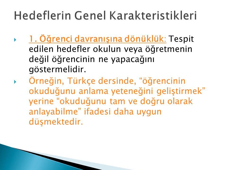  Türkçe, yabancı dil, matematik gibi derslerde konuların yeri ve zamanı geldikçe tekrar tekrar işlenmesini esas alan yaklaşımdır.