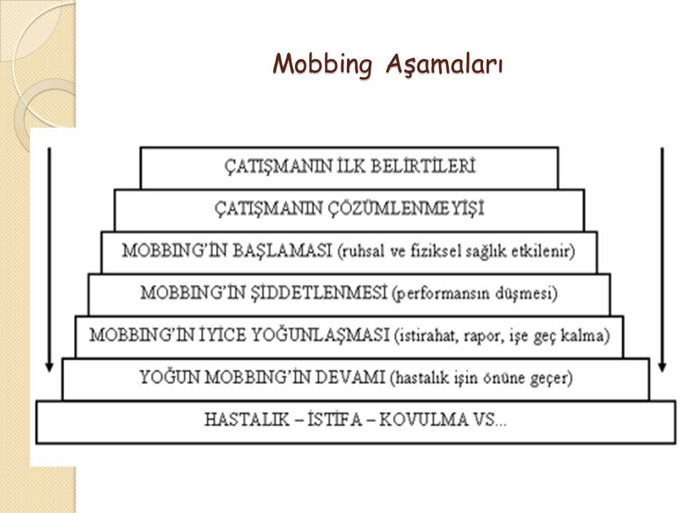Mobbing Aşamaları