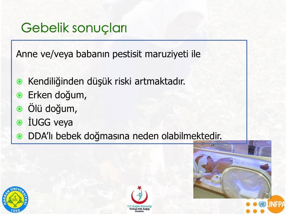 Anne ve/veya babanın pestisit maruziyeti ile  Kendiliğinden düşük riski artmaktadır.  Erken doğum,  Ölü doğum,  İUGG veya  DDA'lı bebek doğmasına