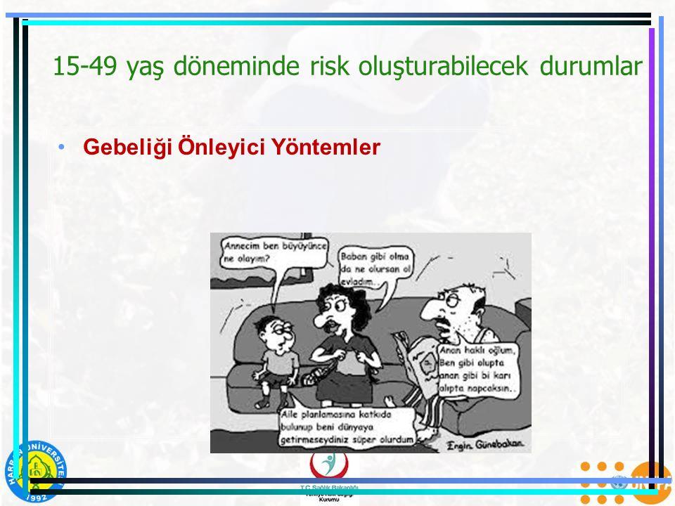 15-49 yaş döneminde risk oluşturabilecek durumlar Gebeliği Önleyici Yöntemler