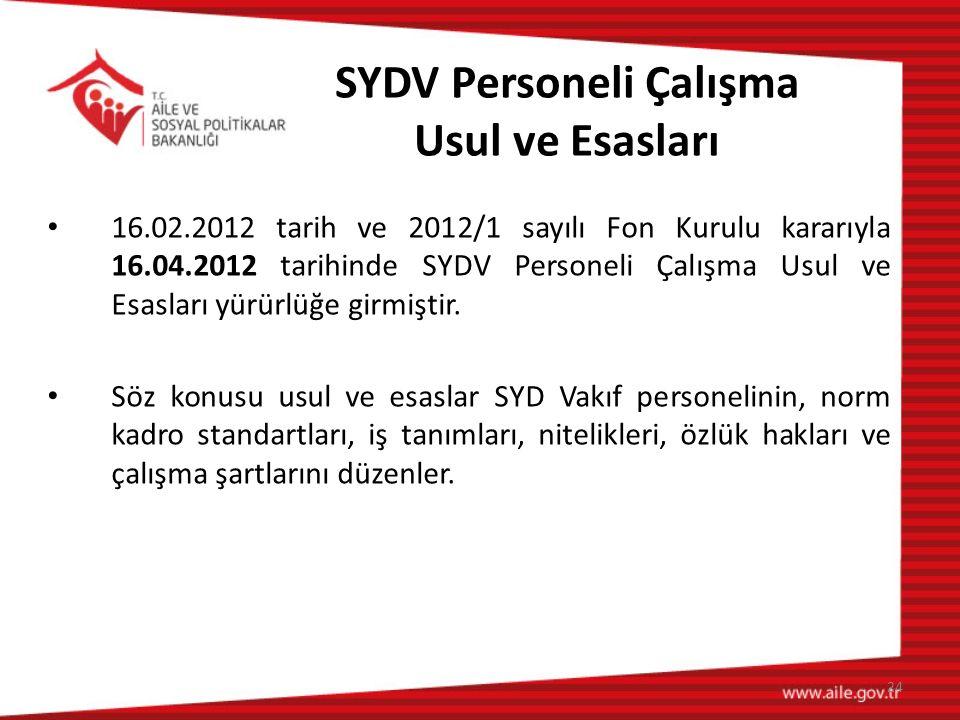 SYDV Personeli Çalışma Usul ve Esasları 16.02.2012 tarih ve 2012/1 sayılı Fon Kurulu kararıyla 16.04.2012 tarihinde SYDV Personeli Çalışma Usul ve Esasları yürürlüğe girmiştir.