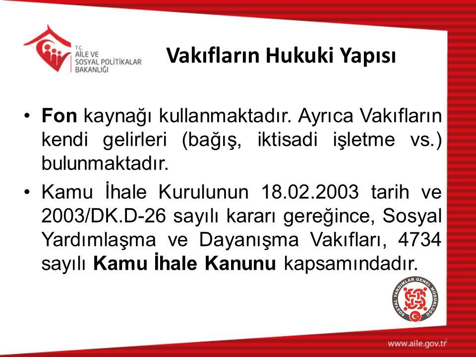 SYD Vakıflarının İdari Yapısı 1.VAKIF MÜTEVELLİ HEYETİ: SYD Vakıflarının yönetim ve temsile yetkili organı Mütevelli Heyetidir.