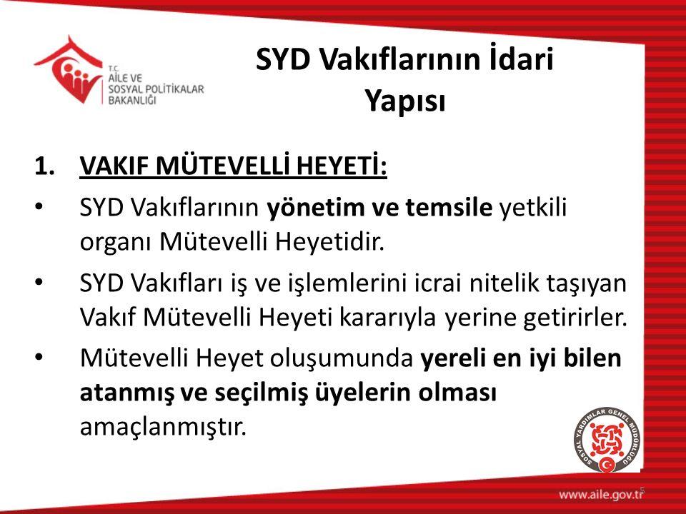 SYDV Personeli Çalışma Usul ve Esasları SYDV Personel Alımına İlişkin Şartlar: - Esaslarda yer alan genel şartlar (T.C.