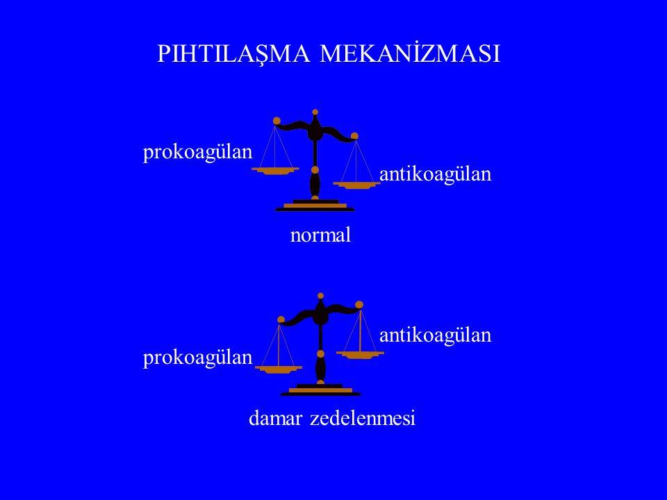 PIHTILAŞMA MEKANİZMASI prokoagülan antikoagülan normal prokoagülan antikoagülan damar zedelenmesi