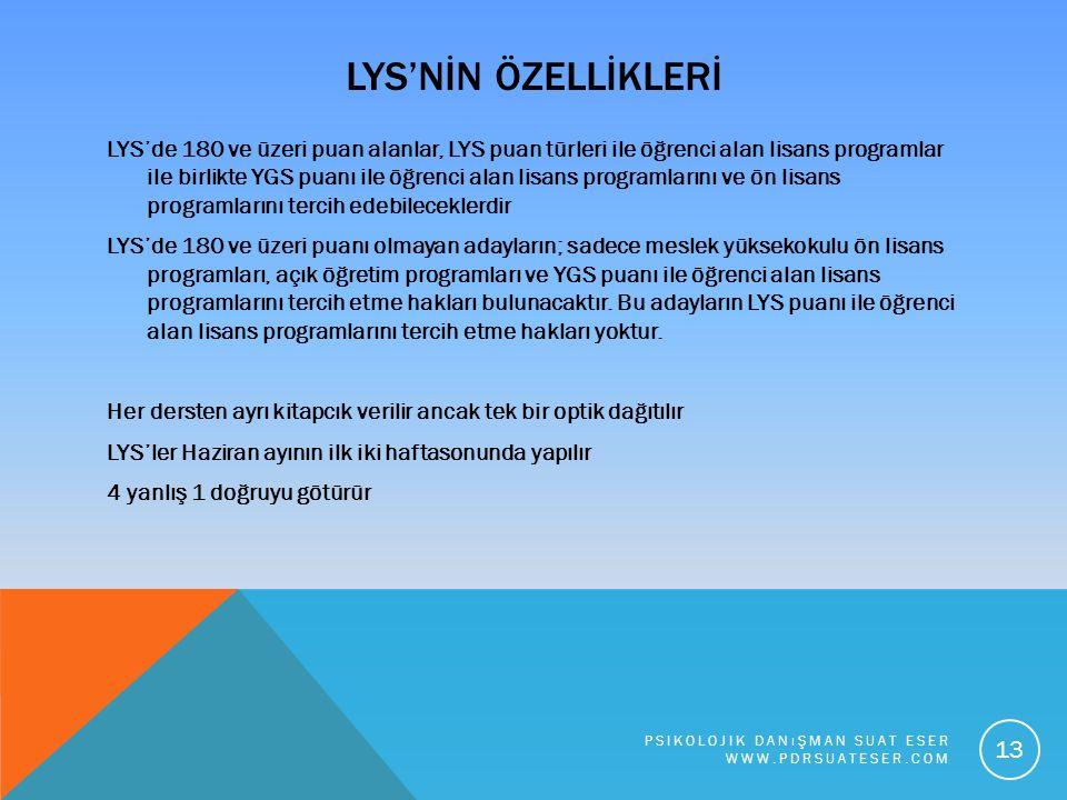 LYS'NİN ÖZELLİKLERİ LYS'de 180 ve üzeri puan alanlar, LYS puan türleri ile öğrenci alan lisans programlar ile birlikte YGS puanı ile öğrenci alan lisa