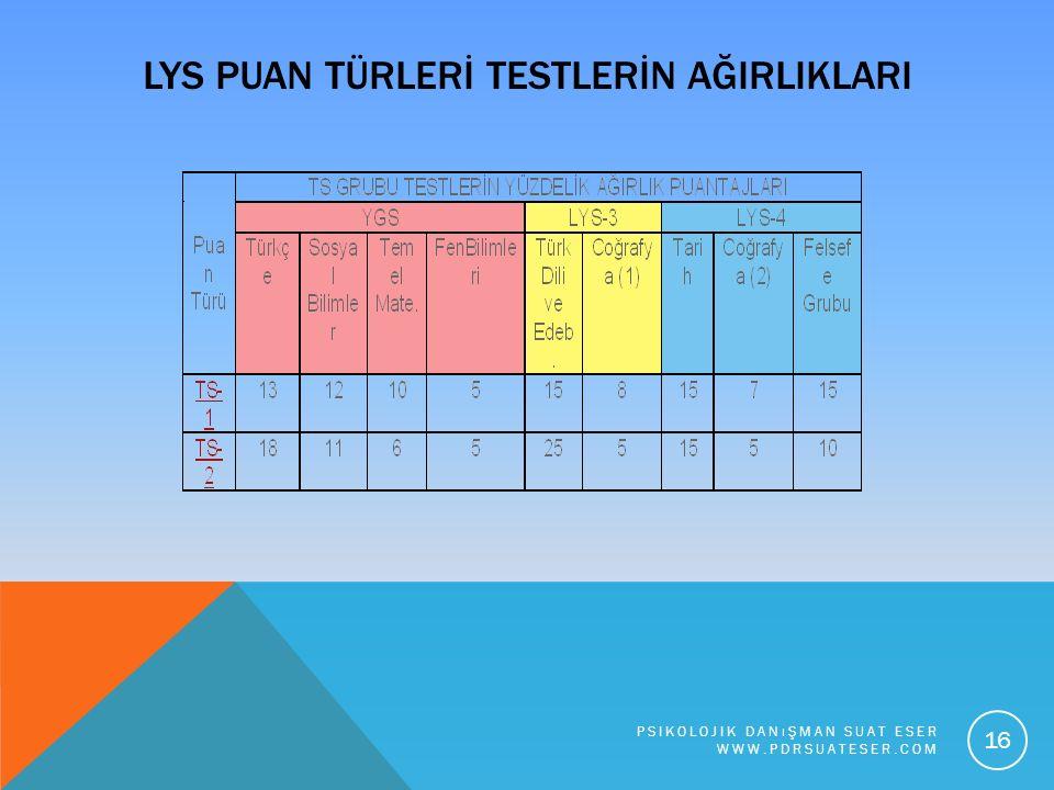 LYS PUAN TÜRLERİ TESTLERİN AĞIRLIKLARI PSIKOLOJIK DANıŞMAN SUAT ESER WWW.PDRSUATESER.COM 16