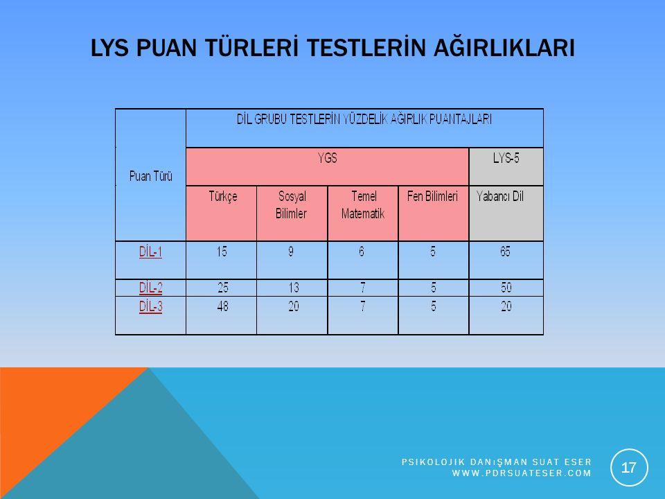 LYS PUAN TÜRLERİ TESTLERİN AĞIRLIKLARI PSIKOLOJIK DANıŞMAN SUAT ESER WWW.PDRSUATESER.COM 17