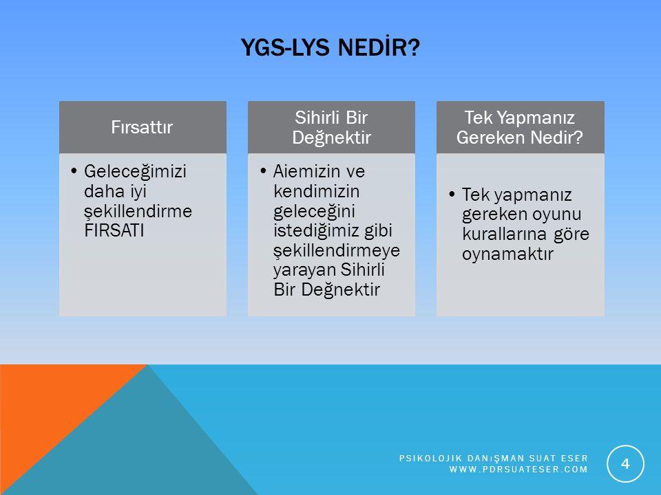 YGS-LYS NEDİR.