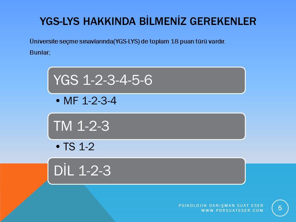YGS-LYS HAKKINDA BİLMENİZ GEREKENLER Üniversite seçme sınavlarında(YGS-LYS) de toplam 18 puan türü vardır. Bunlar; YGS 1-2-3-4-5-6 MF 1-2-3-4 TM 1-2-3