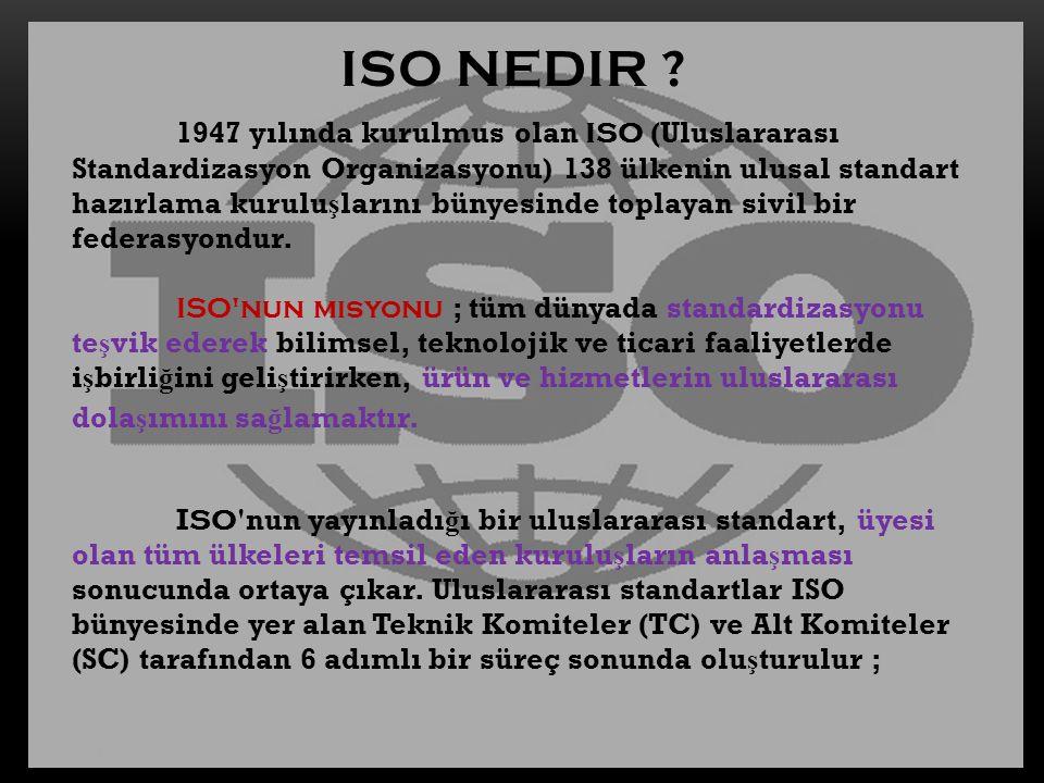 1947 yılında kurulmus olan ISO (Uluslararası Standardizasyon Organizasyonu) 138 ülkenin ulusal standart hazırlama kurulu ş larını bünyesinde toplayan