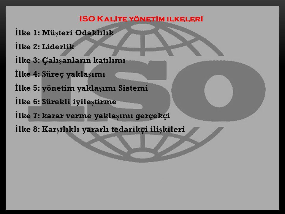 ISO KalIte yönetIm ılkelerI İ lke 1: Mü ş teri Odaklılık İ lke 2: Liderlik İ lke 3: Çalı ş anların katılımı İ lke 4: Süreç yakla ş ımı İ lke 5: yöneti