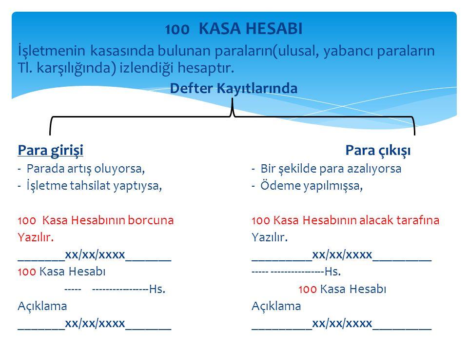 100 KASA HESABI İşletmenin kasasında bulunan paraların(ulusal, yabancı paraların Tl.
