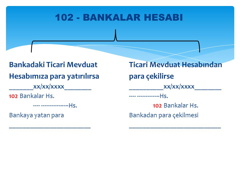 102 - BANKALAR HESABI Bankadaki Ticari MevduatTicari Mevduat Hesabından Hesabımıza para yatırılırsapara çekilirse _______xx/xx/xxxx__________________xx/xx/xxxx________ 102 Bankalar Hs.---- -------------Hs.