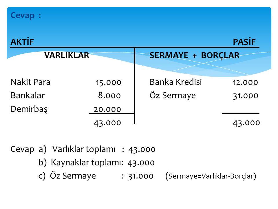 Cevap : AKTİFPASİF VARLIKLARSERMAYE + BORÇLAR Nakit Para 15.000Banka Kredisi12.000 Bankalar 8.000Öz Sermaye31.000 Demirbaş20.00043.000 Cevap a) Varlıklar toplamı : 43.000 b) Kaynaklar toplamı: 43.000 c) Öz Sermaye: 31.000 ( Sermaye=Varlıklar-Borçlar)