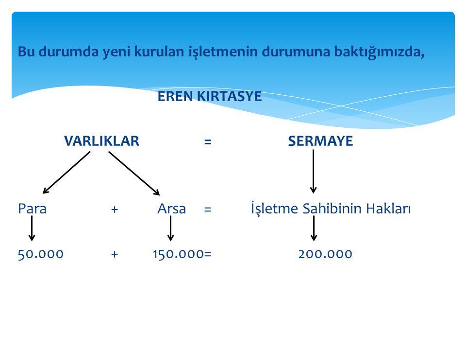 Bu durumda yeni kurulan işletmenin durumuna baktığımızda, EREN KIRTASYE VARLIKLAR= SERMAYE Para+Arsa=İşletme Sahibinin Hakları 50.000+ 150.000= 200.000