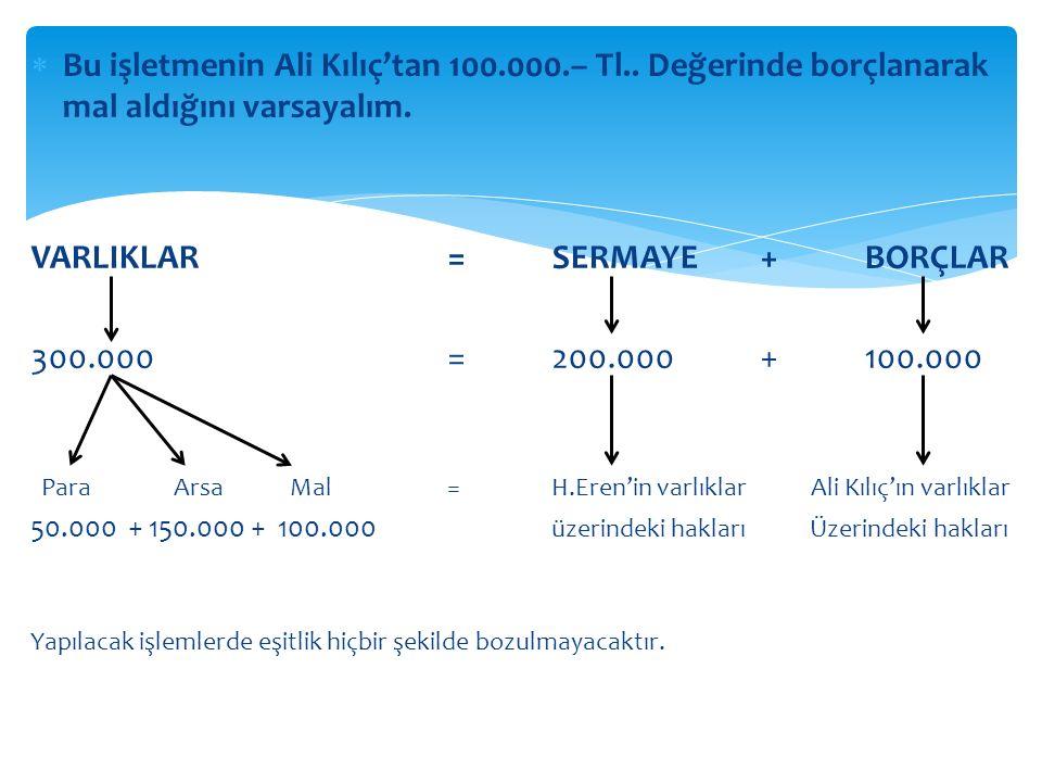  Bu işletmenin Ali Kılıç'tan 100.000.– Tl..Değerinde borçlanarak mal aldığını varsayalım.