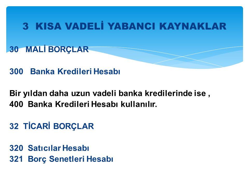 3 KISA VADELİ YABANCI KAYNAKLAR 30 MALİ BORÇLAR 300 Banka Kredileri Hesabı Bir yıldan daha uzun vadeli banka kredilerinde ise, 400 Banka Kredileri Hesabı kullanılır.