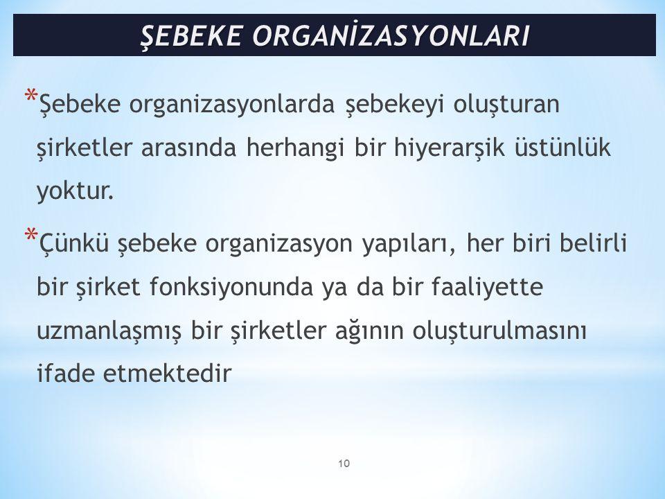 * Şebeke organizasyonlarda şebekeyi oluşturan şirketler arasında herhangi bir hiyerarşik üstünlük yoktur. * Çünkü şebeke organizasyon yapıları, her bi