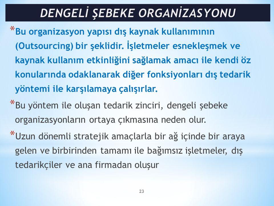 * Bu organizasyon yapısı dış kaynak kullanımının (Outsourcing) bir şeklidir. İşletmeler esnekleşmek ve kaynak kullanım etkinliğini sağlamak amacı ile