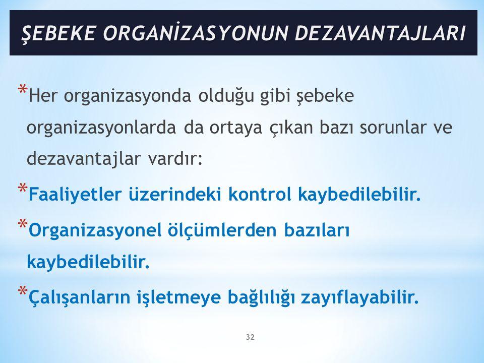 * Her organizasyonda olduğu gibi şebeke organizasyonlarda da ortaya çıkan bazı sorunlar ve dezavantajlar vardır: * Faaliyetler üzerindeki kontrol kayb