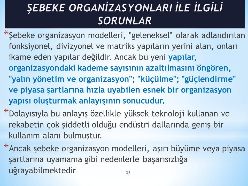 * Şebeke organizasyon modelleri,
