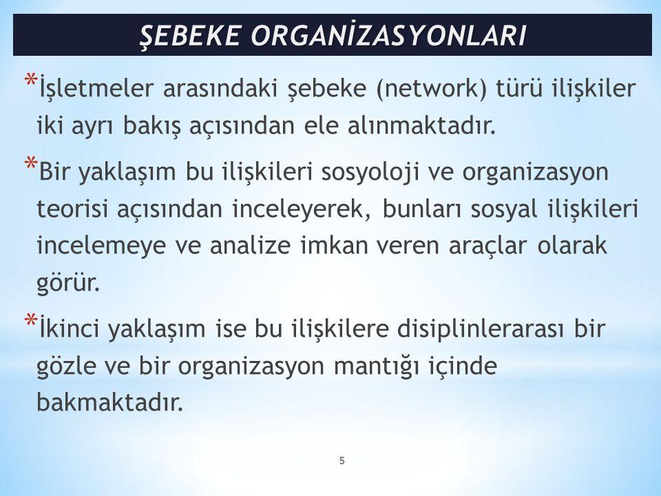 * İşletmeler arasındaki şebeke (network) türü ilişkiler iki ayrı bakış açısından ele alınmaktadır. * Bir yaklaşım bu ilişkileri sosyoloji ve organizas