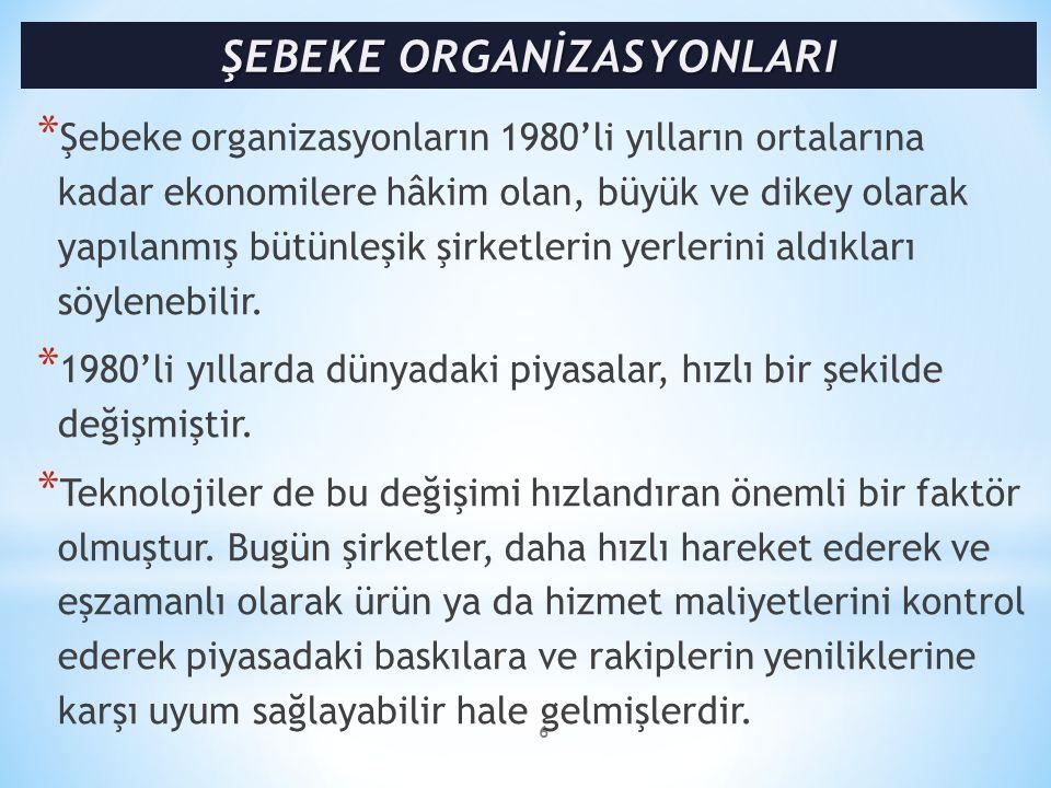 * Şebeke organizasyonların 1980'li yılların ortalarına kadar ekonomilere hâkim olan, büyük ve dikey olarak yapılanmış bütünleşik şirketlerin yerlerini