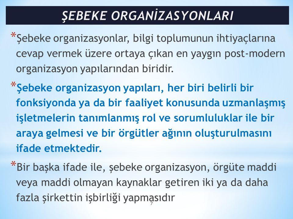 * Şebeke organizasyonlar, bilgi toplumunun ihtiyaçlarına cevap vermek üzere ortaya çıkan en yaygın post-modern organizasyon yapılarından biridir. * Şe