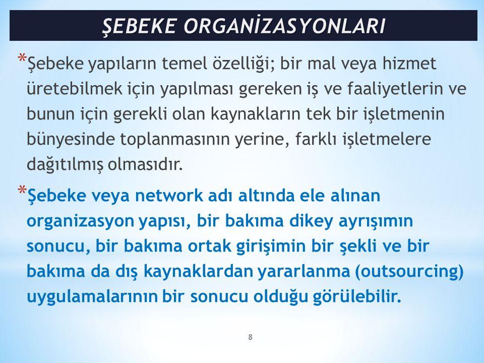 * Şebeke organizasyon, bir organizasyonun ana fonksiyonlarının ayrılmasıyla oluşmaktadır.