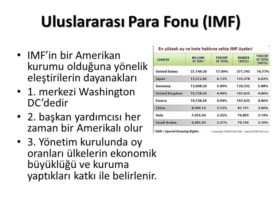 Uluslararası Para Fonu (IMF) IMF'in bir Amerikan kurumu olduğuna yönelik eleştirilerin dayanakları 1.