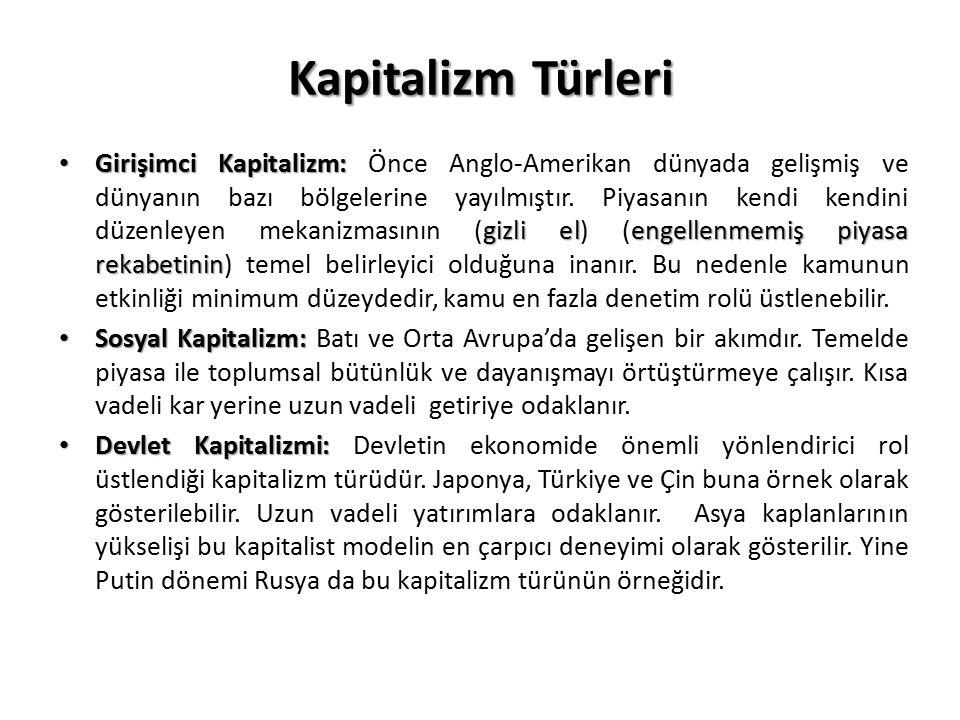 Kapitalizm Türleri Girişimci Kapitalizm: gizli elengellenmemiş piyasa rekabetinin Girişimci Kapitalizm: Önce Anglo-Amerikan dünyada gelişmiş ve dünyanın bazı bölgelerine yayılmıştır.