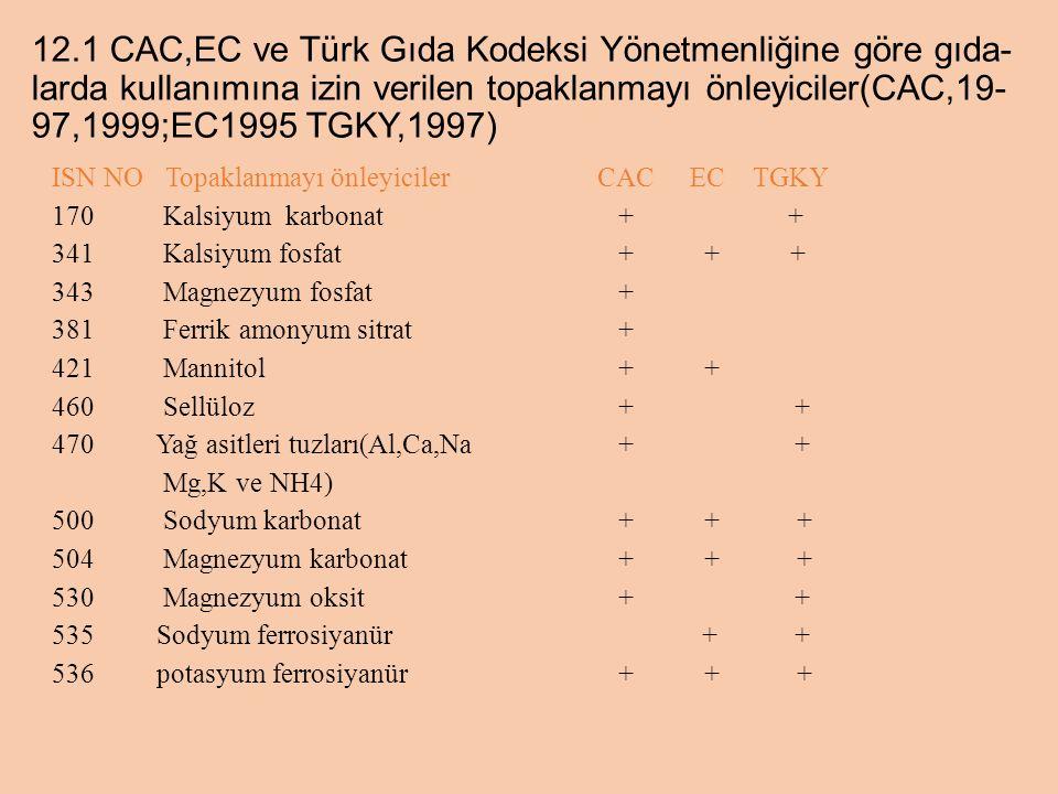 12.1 CAC,EC ve Türk Gıda Kodeksi Yönetmenliğine göre gıda- larda kullanımına izin verilen topaklanmayı önleyiciler(CAC,19- 97,1999;EC1995 TGKY,1997) ISN NO Topaklanmayı önleyiciler 170 Kalsiyum karbonat 341 Kalsiyum fosfat 343 Magnezyum fosfat 381 Ferrik amonyum sitrat 421 Mannitol 460 Sellüloz 470 Yağ asitleri tuzları(Al,Ca,Na Mg,K ve NH4) 500 Sodyum karbonat 504 Magnezyum karbonat 530 Magnezyum oksit 535 Sodyum ferrosiyanür 536 potasyum ferrosiyanür CAC EC TGKY + + + + + + + + + + + + + + + +