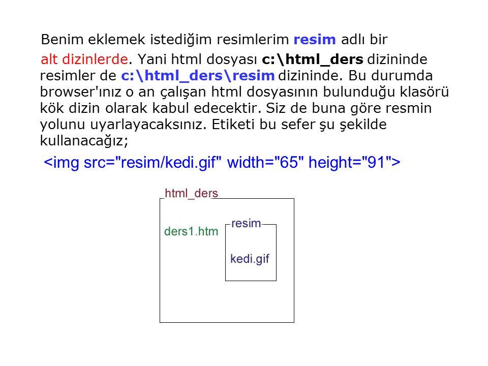 Benim eklemek istediğim resimlerim resim adlı bir alt dizinlerde. Yani html dosyası c:\html_ders dizininde resimler de c:\html_ders\resim dizininde. B