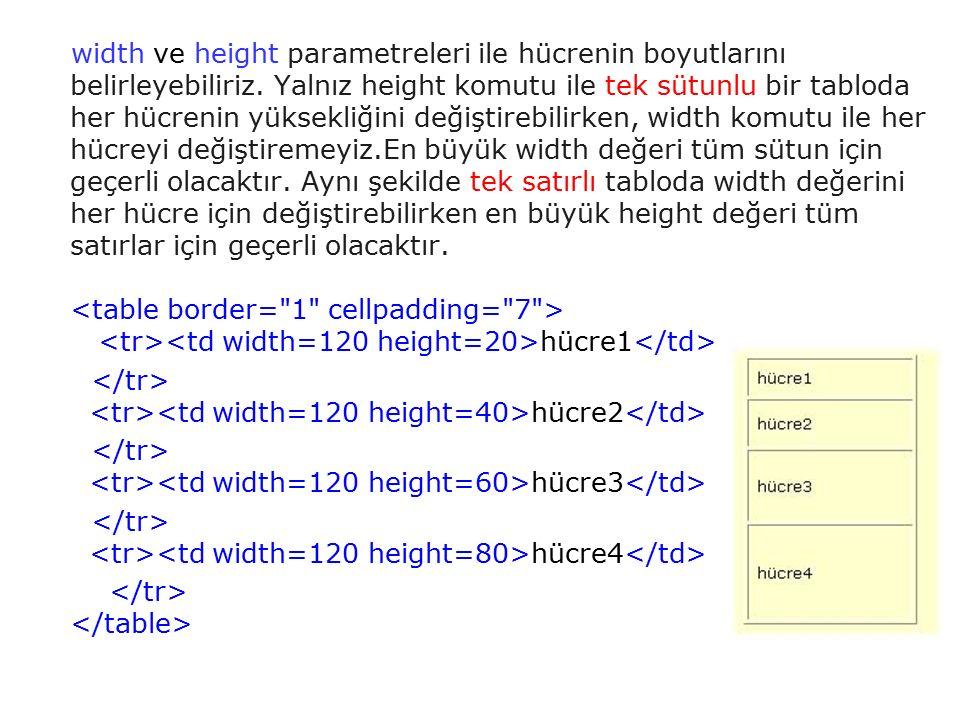 width ve height parametreleri ile hücrenin boyutlarını belirleyebiliriz. Yalnız height komutu ile tek sütunlu bir tabloda her hücrenin yüksekliğini de