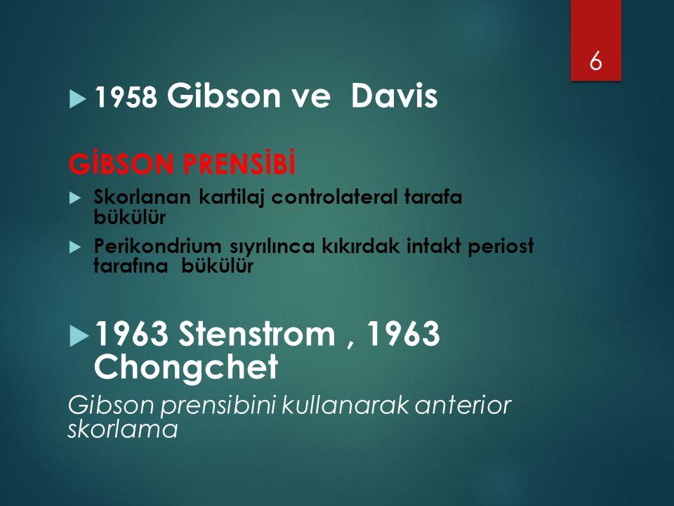  1958 Gibson ve Davis GİBSON PRENSİBİ  Skorlanan kartilaj controlateral tarafa bükülür  Perikondrium sıyrılınca kıkırdak intakt periost tarafına bükülür  1963 Stenstrom, 1963 Chongchet Gibson prensibini kullanarak anterior skorlama 6