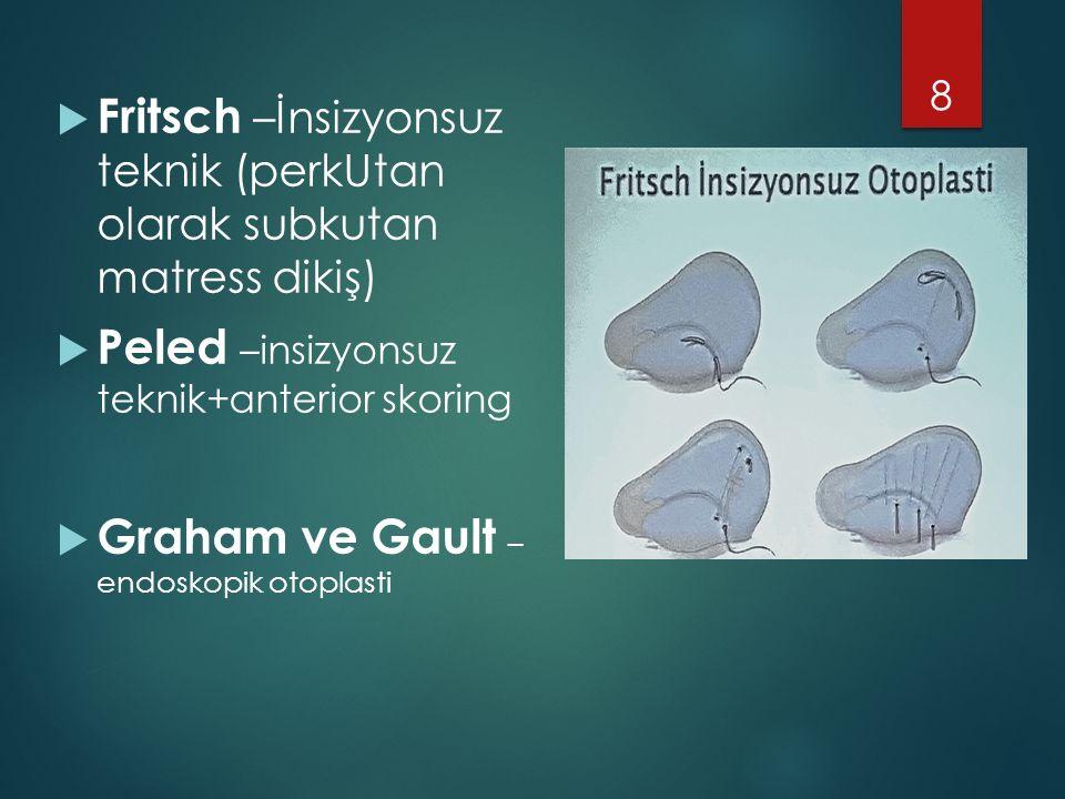  Fritsch –İnsizyonsuz teknik (perkUtan olarak subkutan matress dikiş)  Peled –insizyonsuz teknik+anterior skoring  Graham ve Gault – endoskopik otoplasti 8