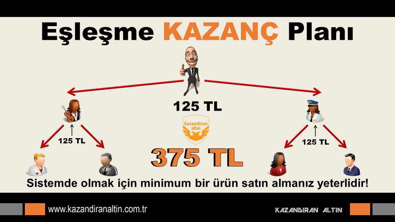 - Sadece 2 kişiye tavsiye edip kazanmaya başlayabilirsiniz! Eşleşme KAZANÇ Planı 125 TL Sistemde olmak için minimum bir ürün satın almanız yeterlidir!