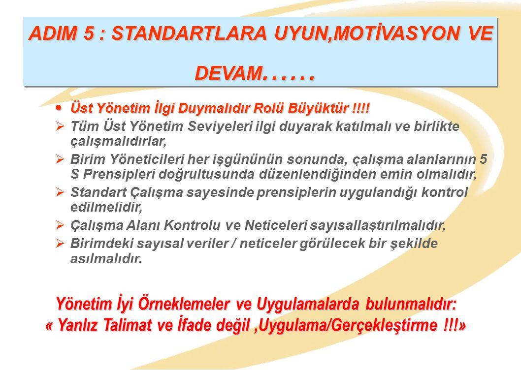 Üst Yönetim İlgi Duymalıdır Rolü Büyüktür !!!! Üst Yönetim İlgi Duymalıdır Rolü Büyüktür !!!!  Tüm Üst Yönetim Seviyeleri ilgi duyarak katılmalı ve b