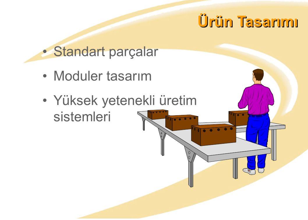 Ürün Tasarımı Standart parçalar Moduler tasarım Yüksek yetenekli üretim sistemleri